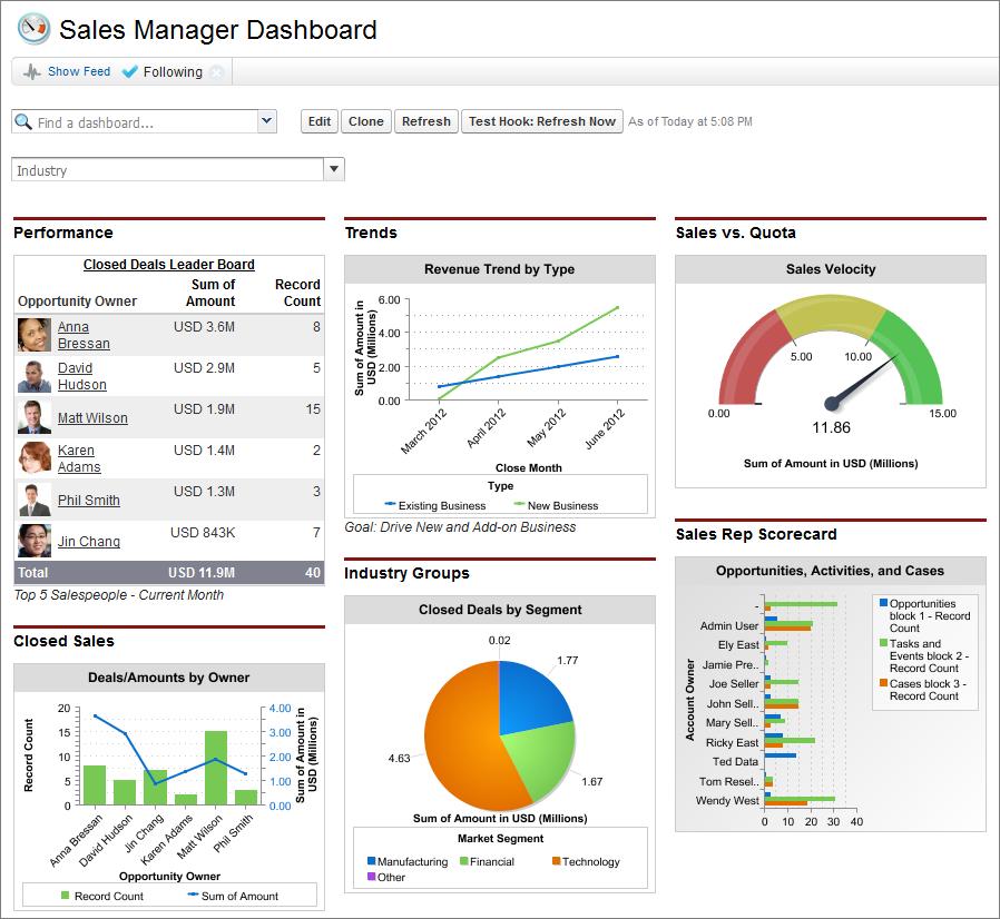 Final Summary Salesforce1 Reporting Workbook
