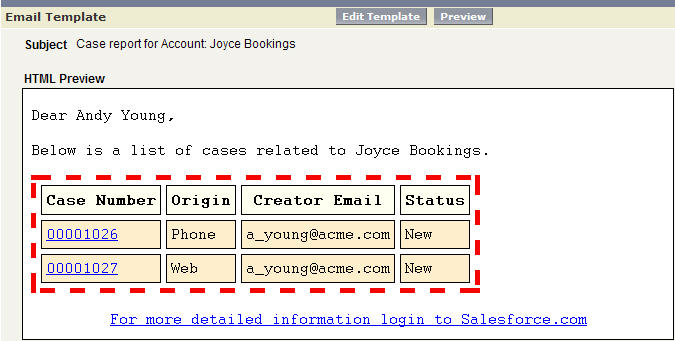Using A Custom Stylesheet In A Visualforce Email Template - Salesforce email templates