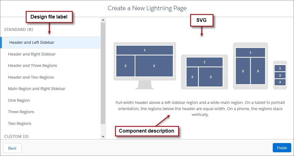 Create A Custom Lightning Page Template Component Lightning Aura