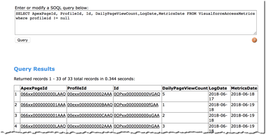 Accessing Metrics for Your Visualforce Pages   Visualforce