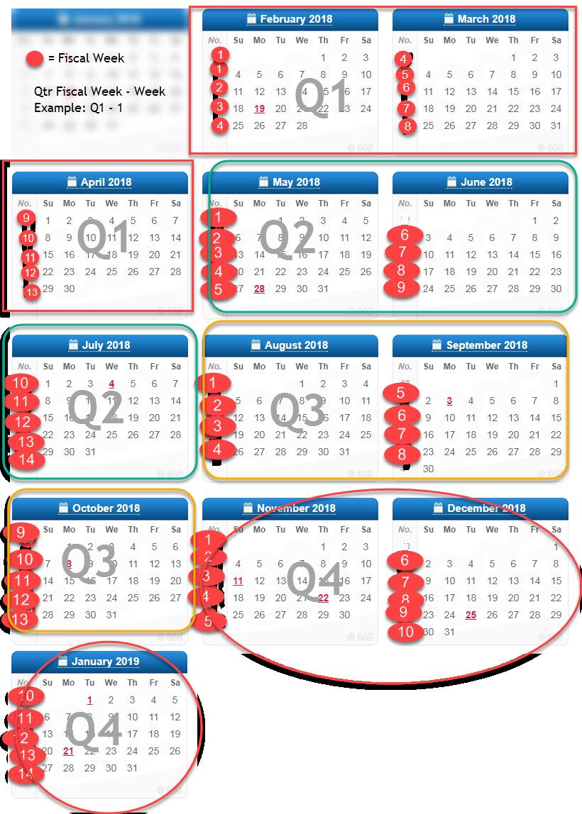 display week number based on date quarter salesforce developer