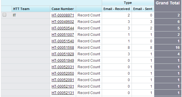 Create custom column in report based on row calculation in