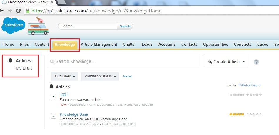 Salesforce knowledge base to sharepoint integration