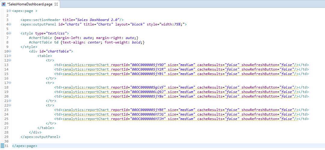 Visualforce analytics:reportChart Error Code {0