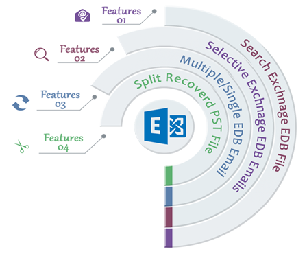 Exchange EDB Recovery Software