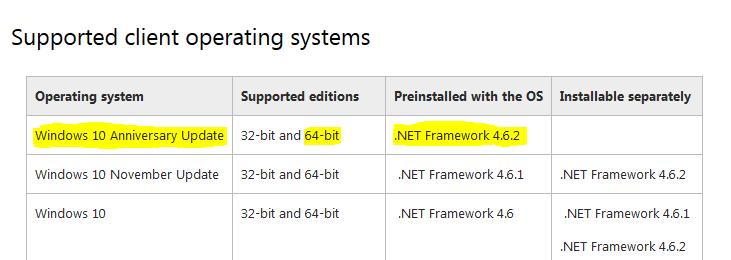 دانلود net framework 4.5.2