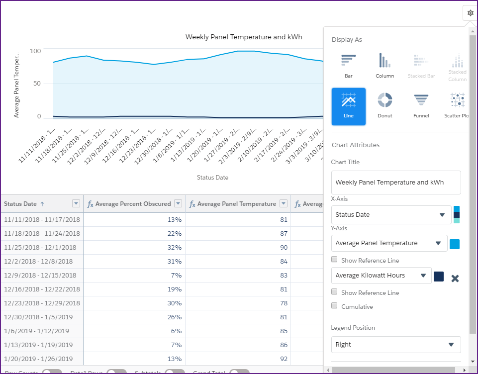 Lightning Experience Reports & Dashboards Specialist Challenge Error
