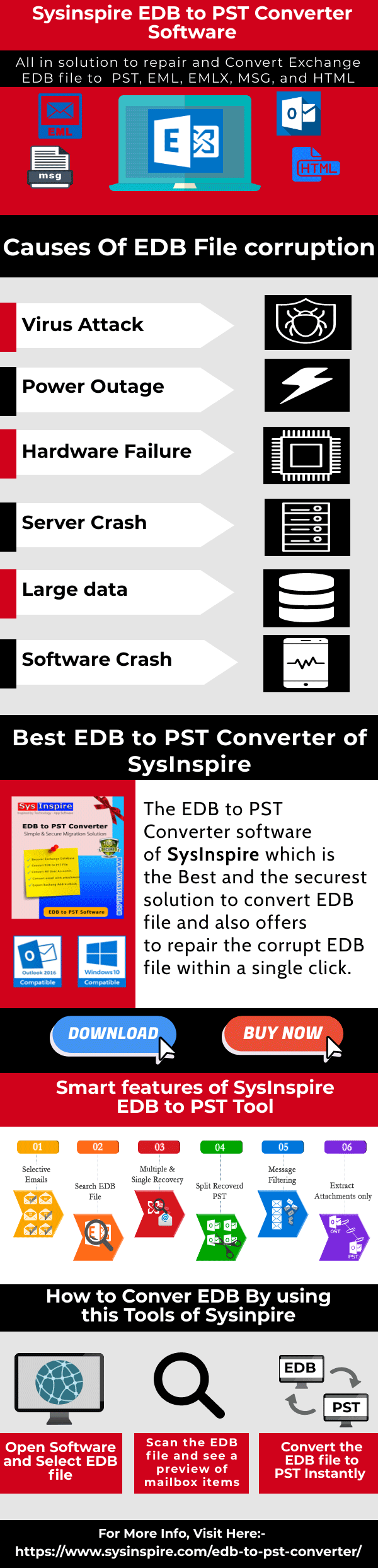 https://www.sysinspire.com/infographics/edb/edb-to-pst.png