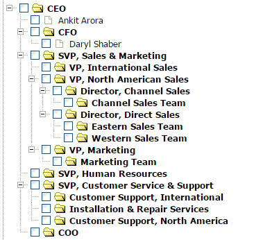 Checkbox in a treeview - Salesforce Developer Community