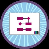 Diagramas de arquitetura do Salesforce: Início rápido icon