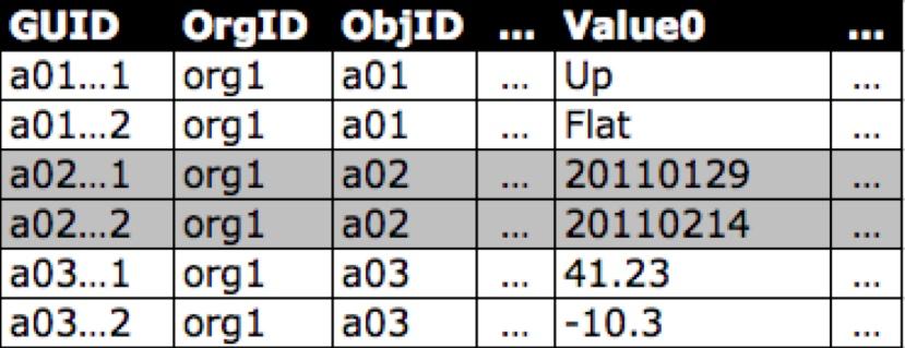 Fdc-mt-flex-columns.png